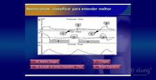 video aula Interação Paciente x Ventilador 2